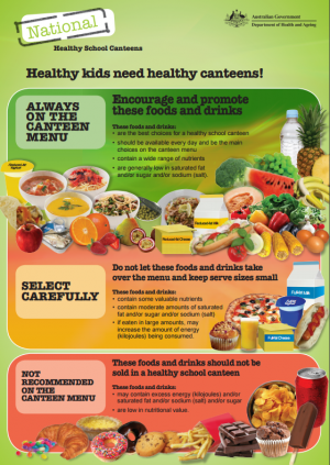 Food And Nutrition Activities For High School